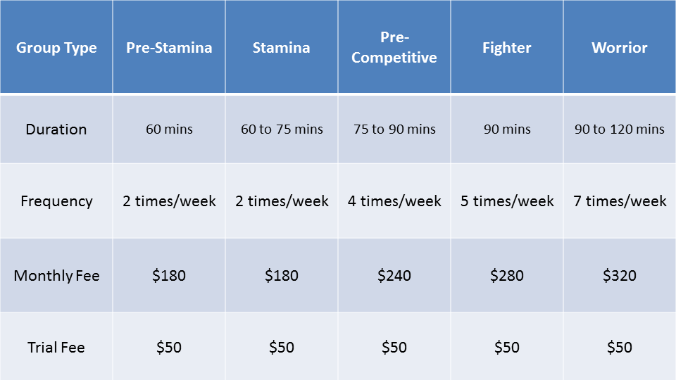 Competitive Class rates